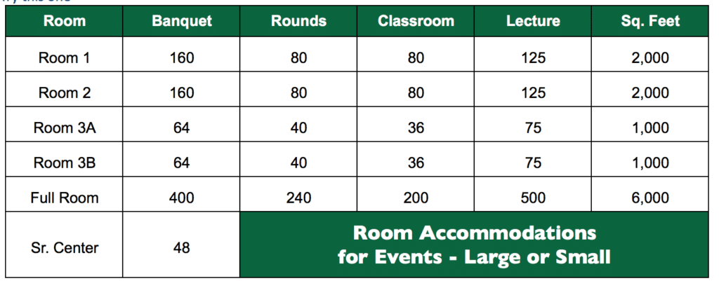 Conference Center Room Capacity